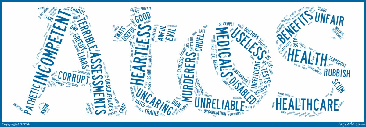 What words do people associate with ATOS?