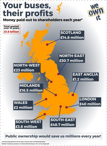 Map showing money going to shareholders from different regions