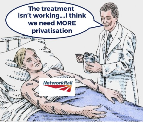 'The treatment isn't working..I think we need MORE privatisation'