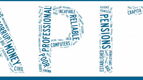 Picture of Capita wordcloud, based on polling